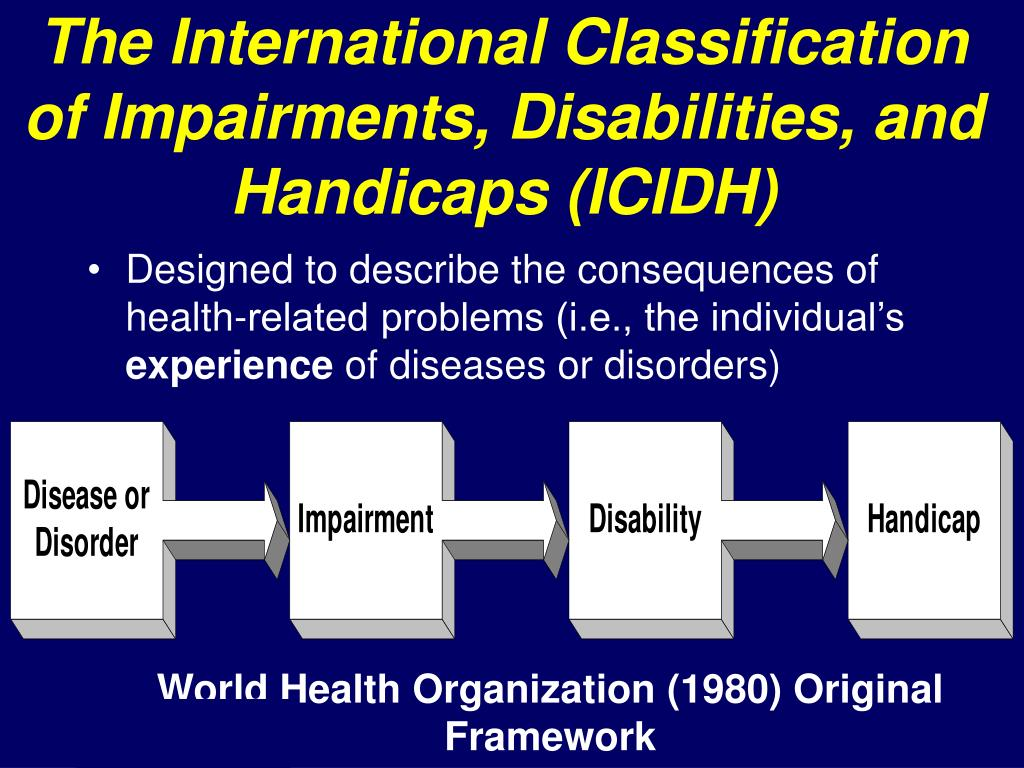 The International Classification of Impairments, Disabilities, and Handicaps (ICIDH)