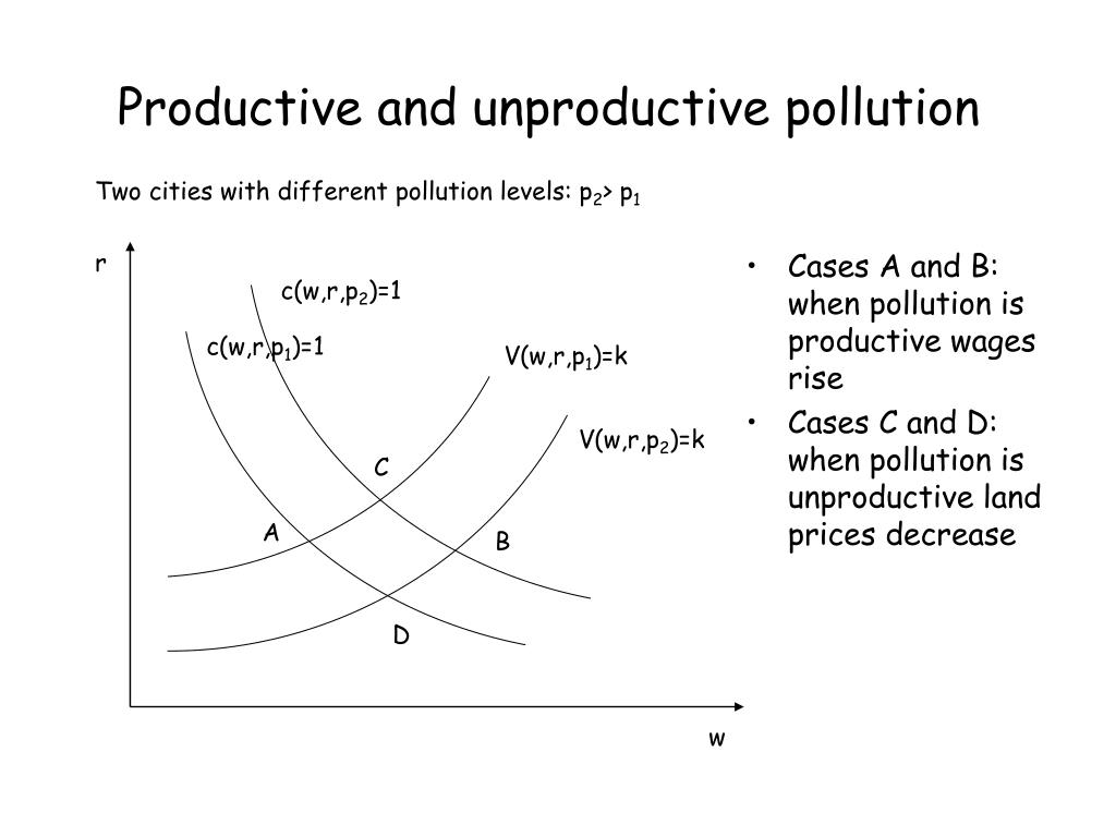 Productive and unproductive pollution
