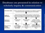 databases are presented in relation to scholarly inquiry communication