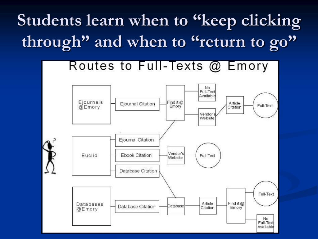 "Students learn when to ""keep clicking through"" and when to ""return to go"""