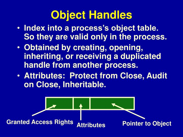 Object Handles