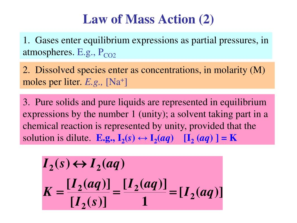 Law of Mass Action (2)