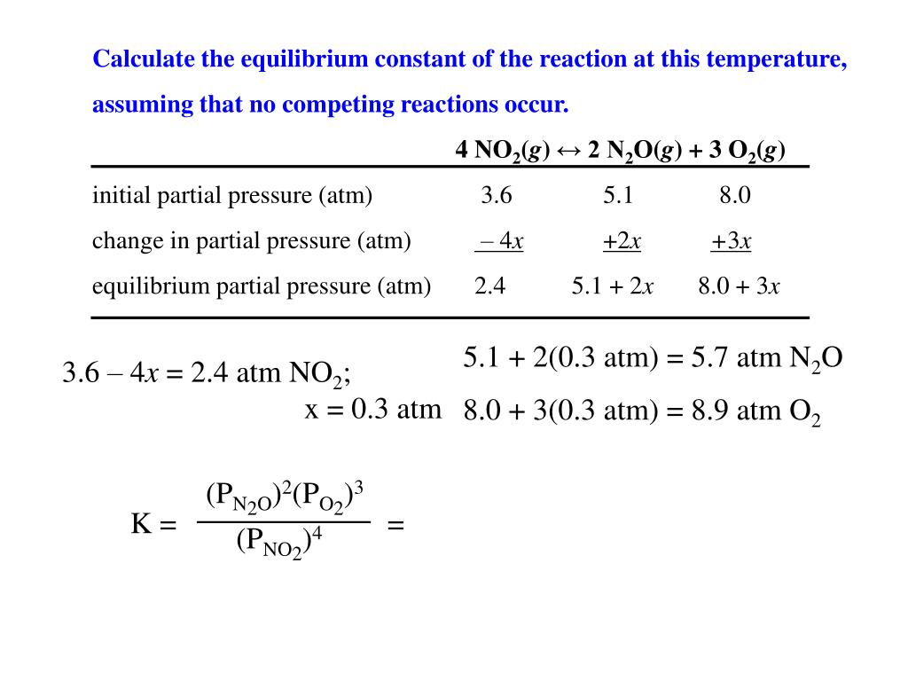 Calculate the equilibrium constant of the reaction at this temperature,