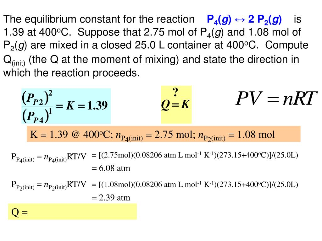 The equilibrium constant for the reaction