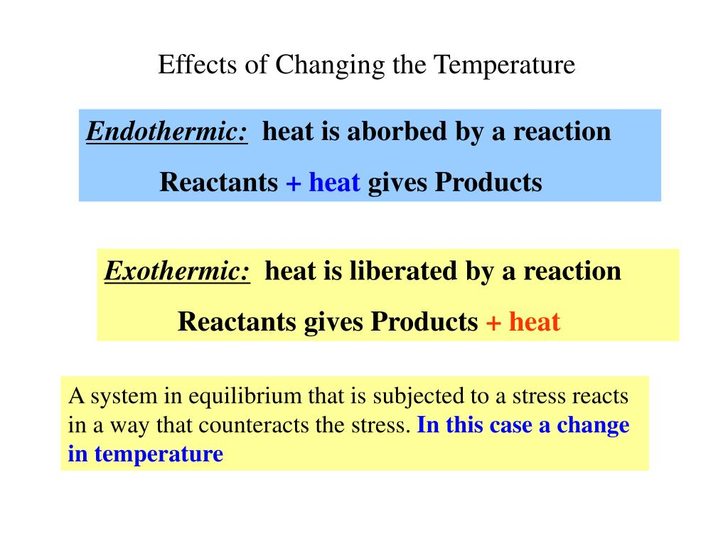 Effects of Changing the Temperature