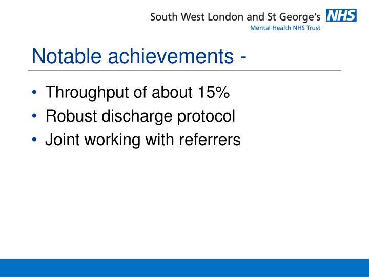 Notable achievements -