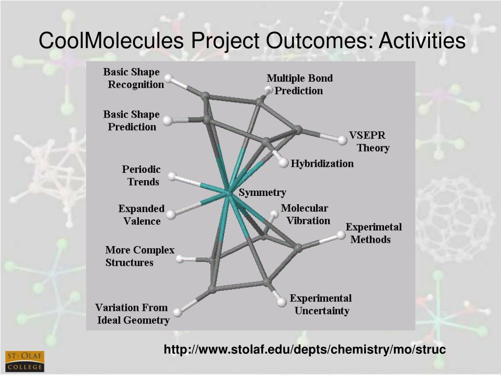 CoolMolecules Project Outcomes: Activities