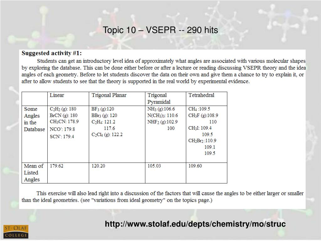 Topic 10 – VSEPR -- 290 hits