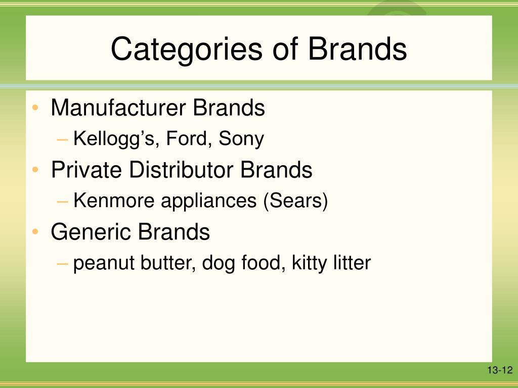 Categories of Brands