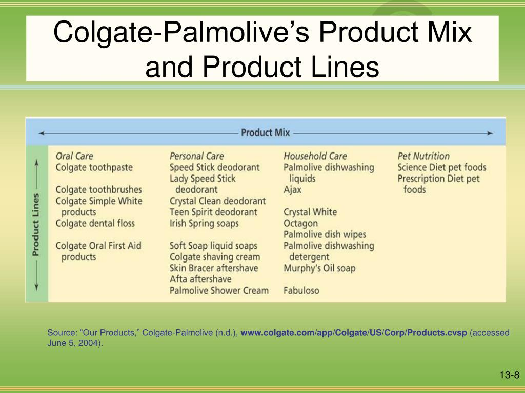 Colgate-Palmolive's Product Mix and Product Lines