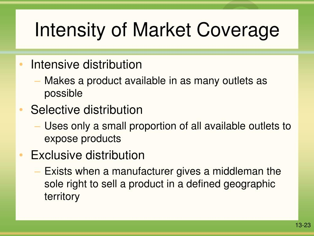 Intensity of Market Coverage