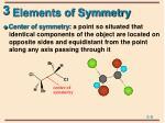 elements of symmetry2