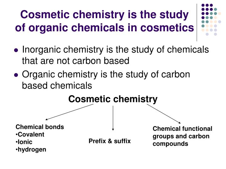 pesteels analysis of organic cosmetics Swot analysis of organic market in bulgaria 98  supply of organic cosmetics, spa products, herbs and herbal products could be extended in con.