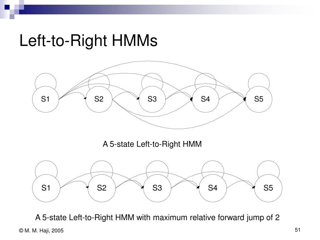 Left-to-Right HMMs