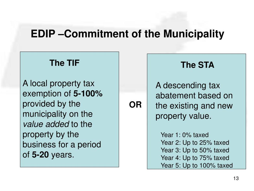 EDIP –Commitment of the Municipality