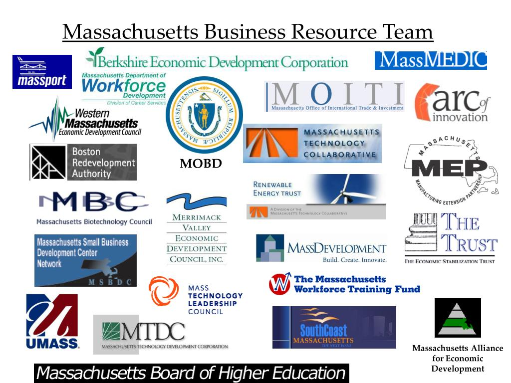 Massachusetts Business Resource Team