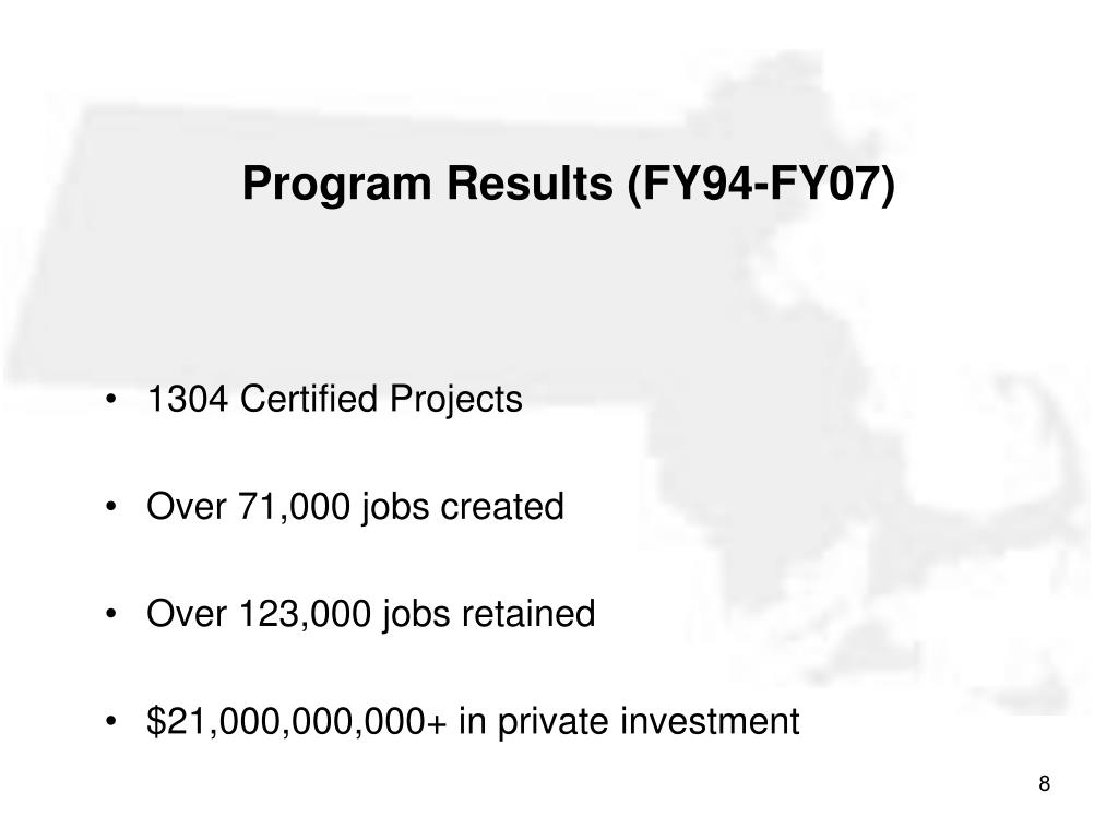 Program Results (FY94-FY07)