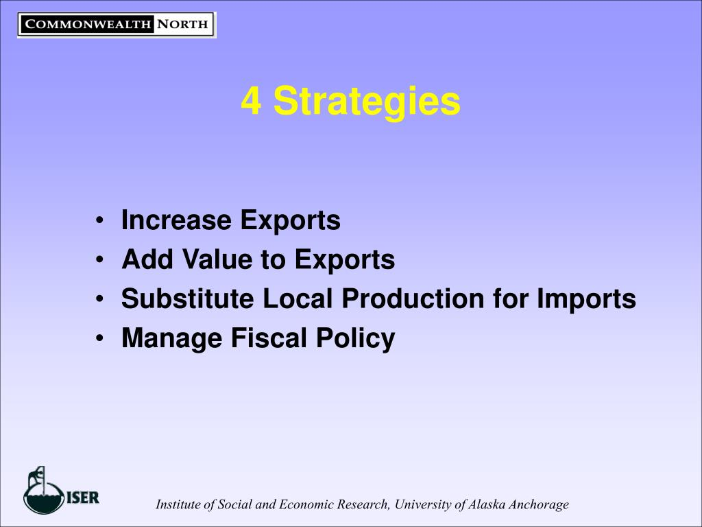 4 Strategies