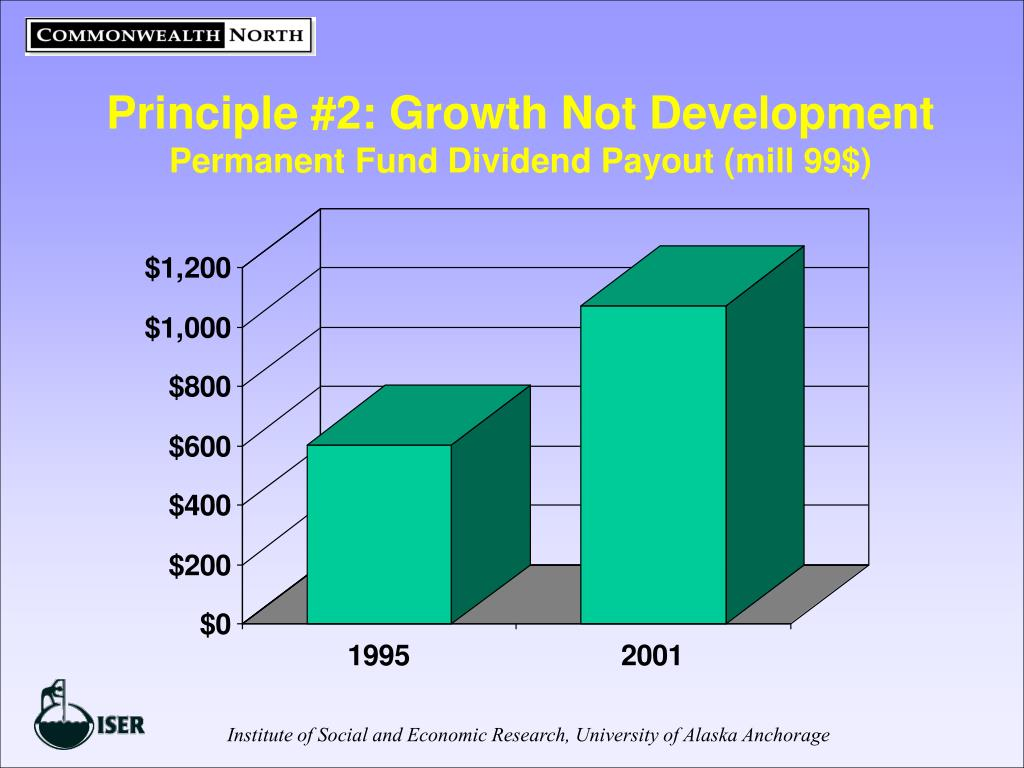 Principle #2: Growth Not Development