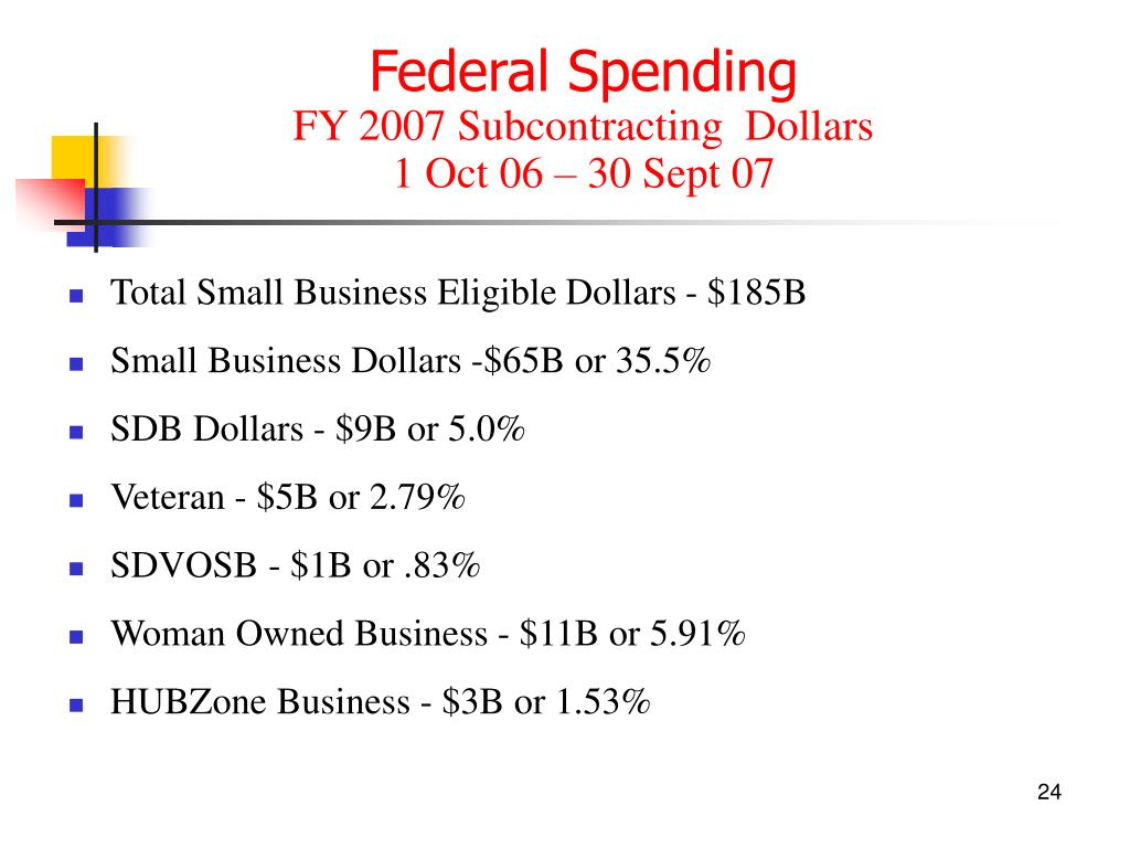 Federal Spending