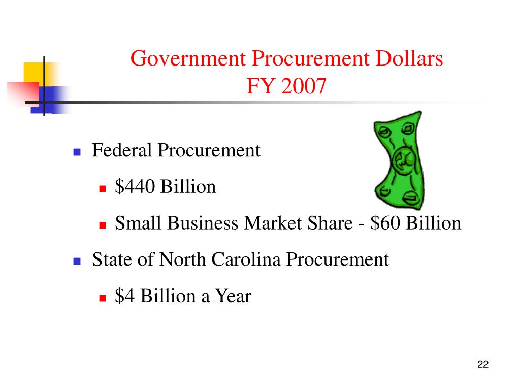 Government Procurement Dollars