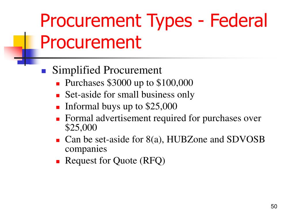 Procurement Types - Federal Procurement