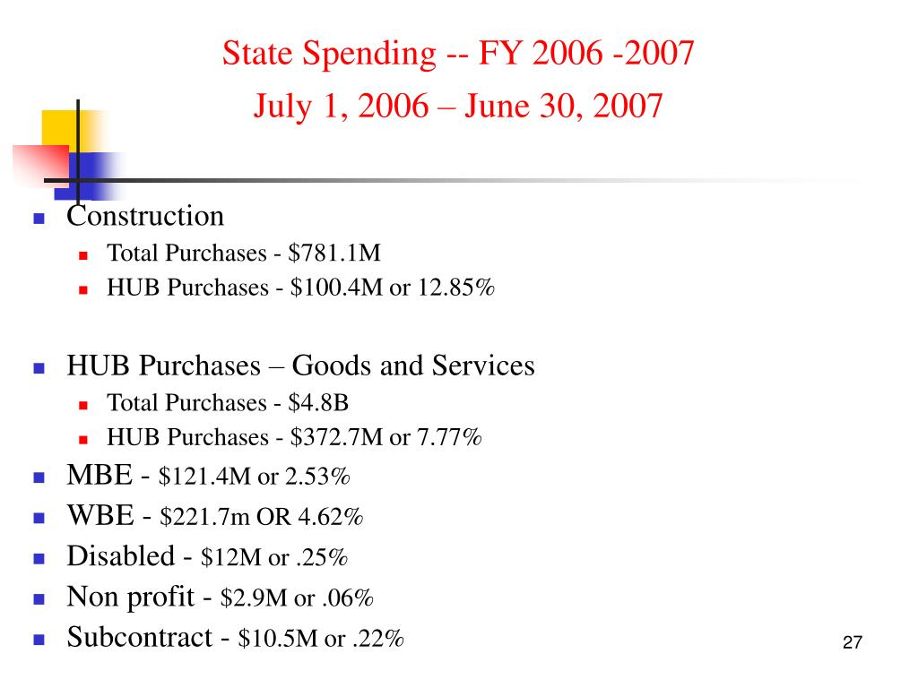 State Spending -- FY 2006 -2007
