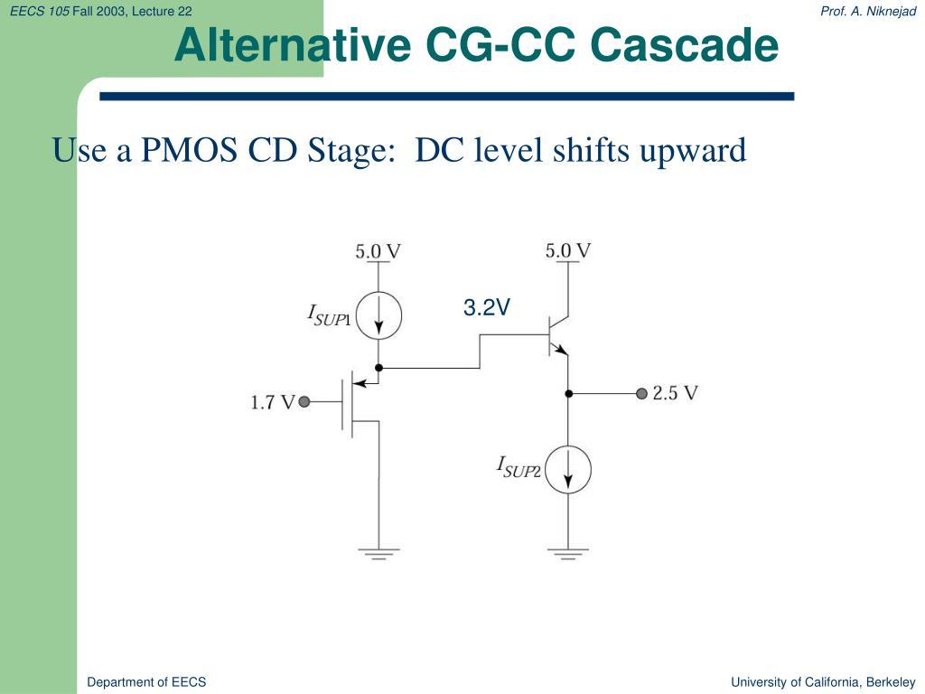 Alternative CG-CC Cascade