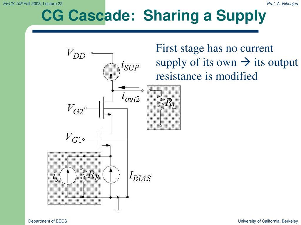 CG Cascade:  Sharing a Supply