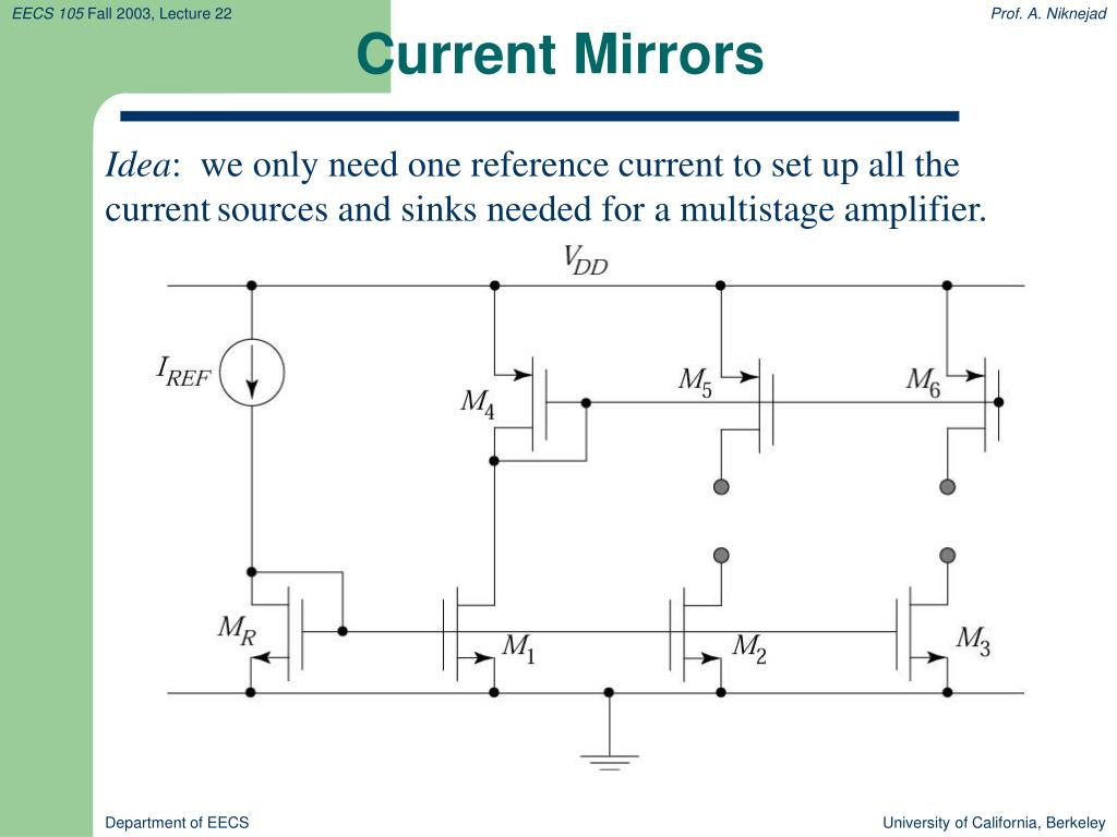 Current Mirrors