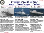 evolution of sea shore flow none close enough optimal