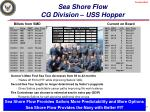 sea shore flow cg division uss hopper