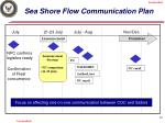 sea shore flow communication plan