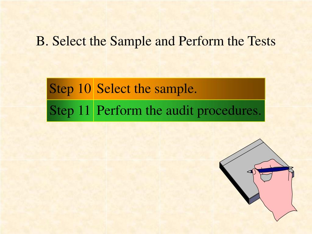 B. Select the Sample and Perform the Tests