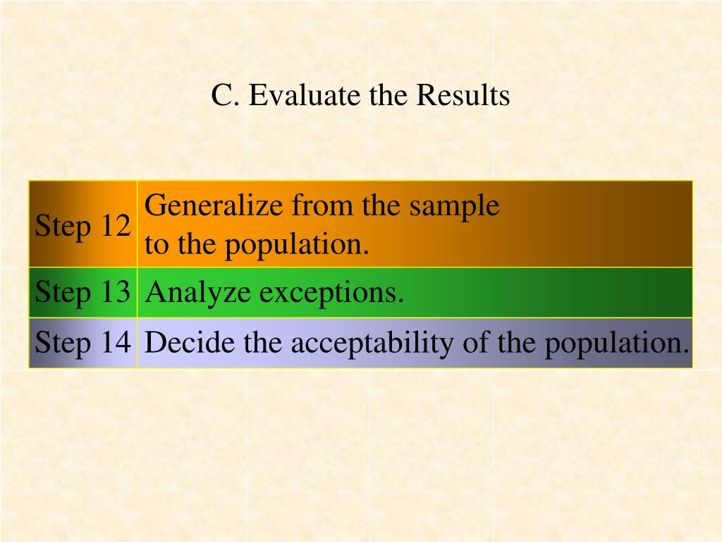 C. Evaluate the Results