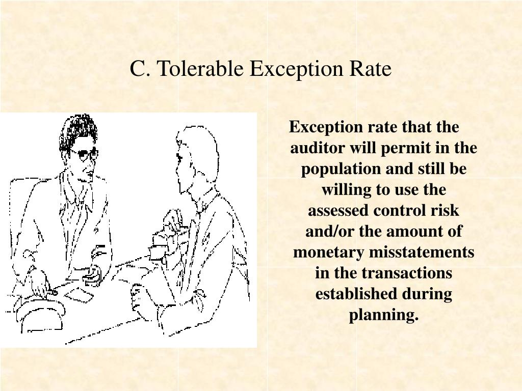 C. Tolerable Exception Rate