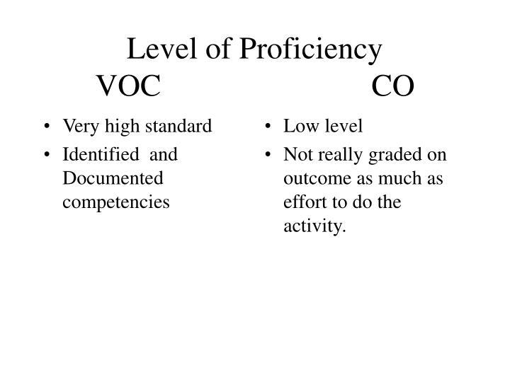 Very high standard