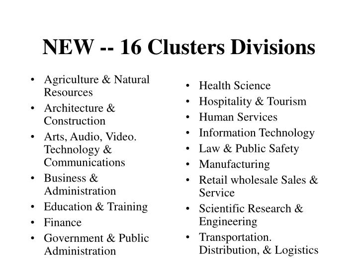 NEW -- 16 Clusters Divisions