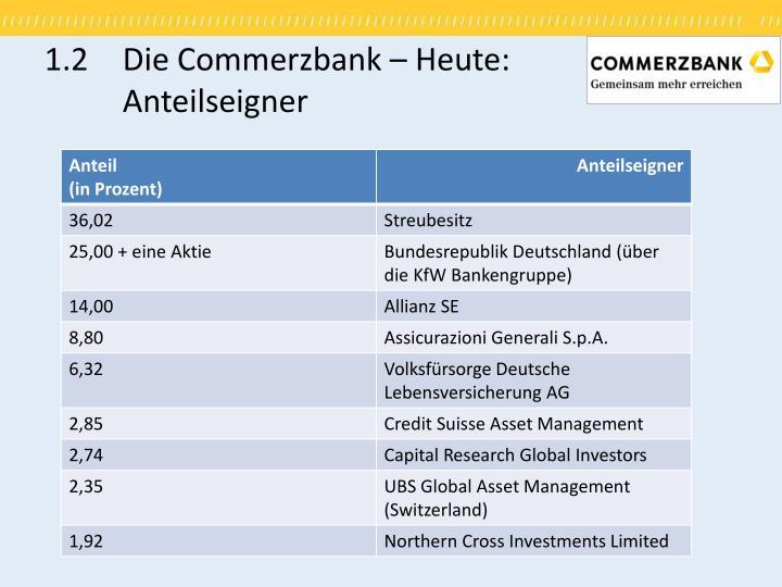 1.2Die Commerzbank – Heute: