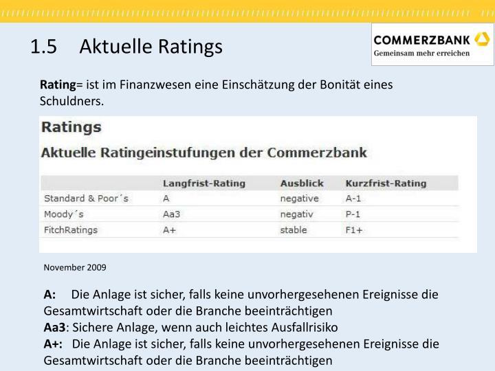 1.5 Aktuelle Ratings