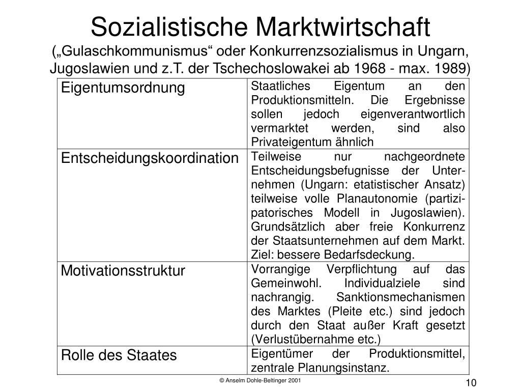 Sozialistische Marktwirtschaft