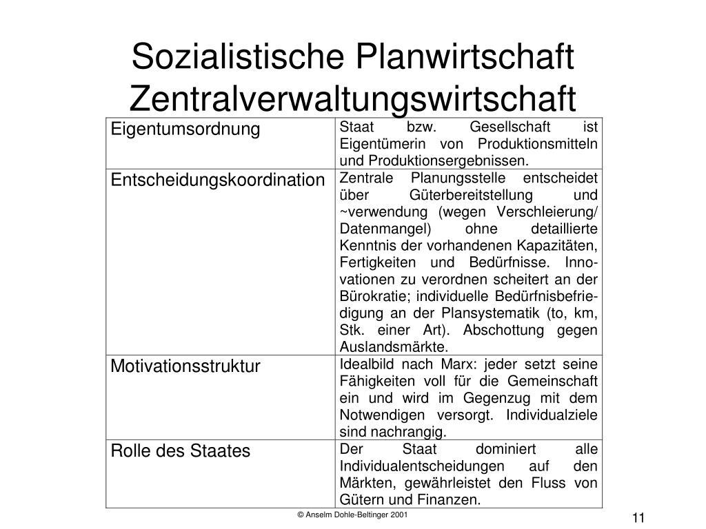 Sozialistische Planwirtschaft