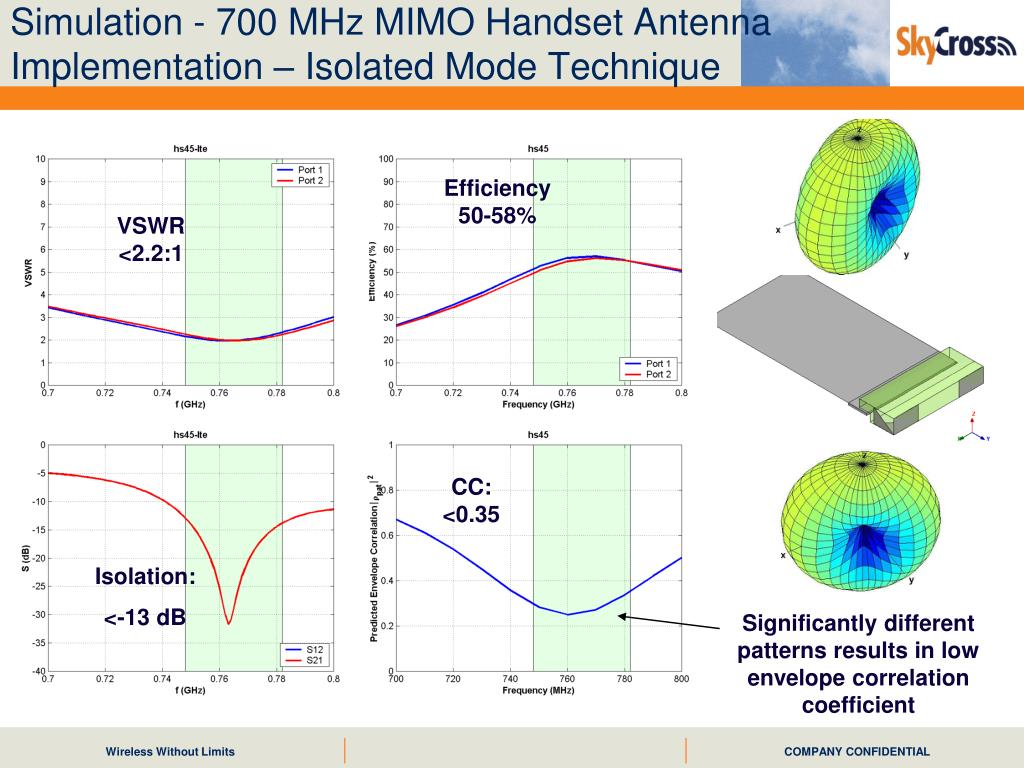 Simulation - 700 MHz MIMO Handset Antenna Implementation – Isolated Mode Technique