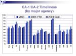 ca 1 ca 2 timeliness by major agency