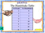 the handshake table8