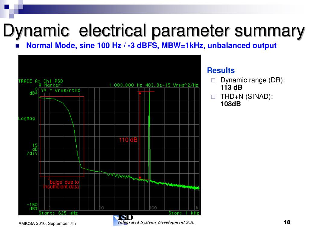 Dynamic  electrical parameter summary