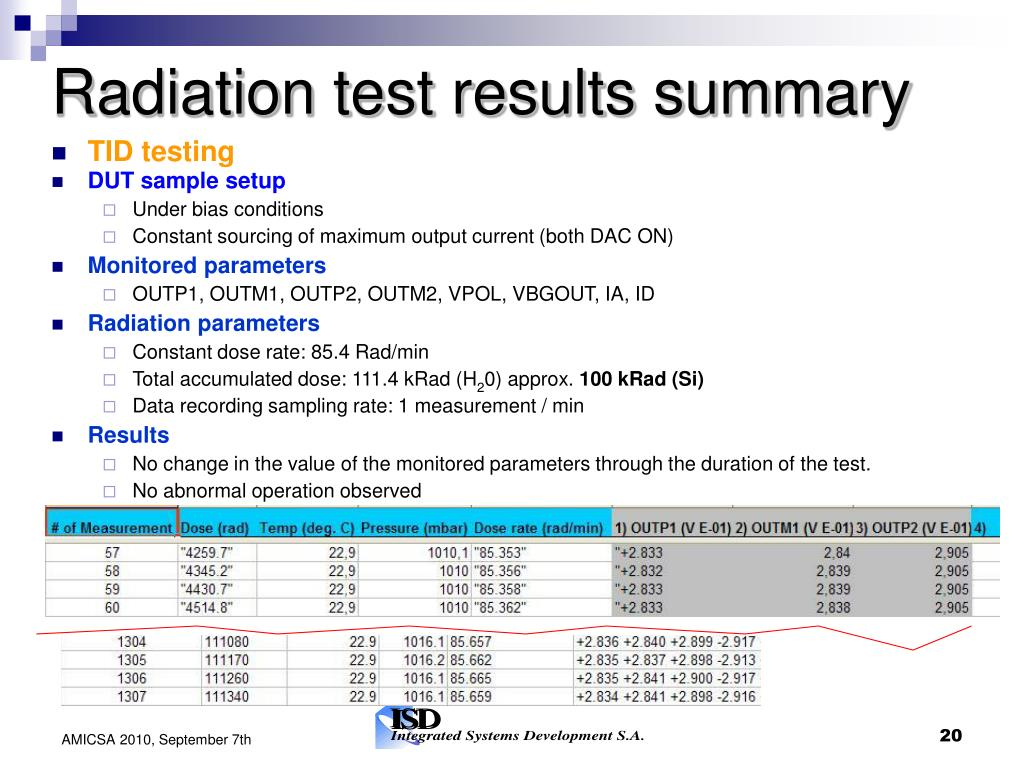 Radiation test results summary