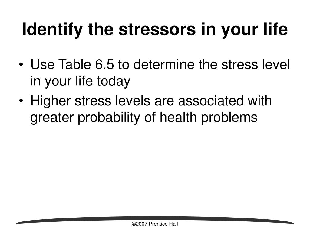 Identify the stressors in your life