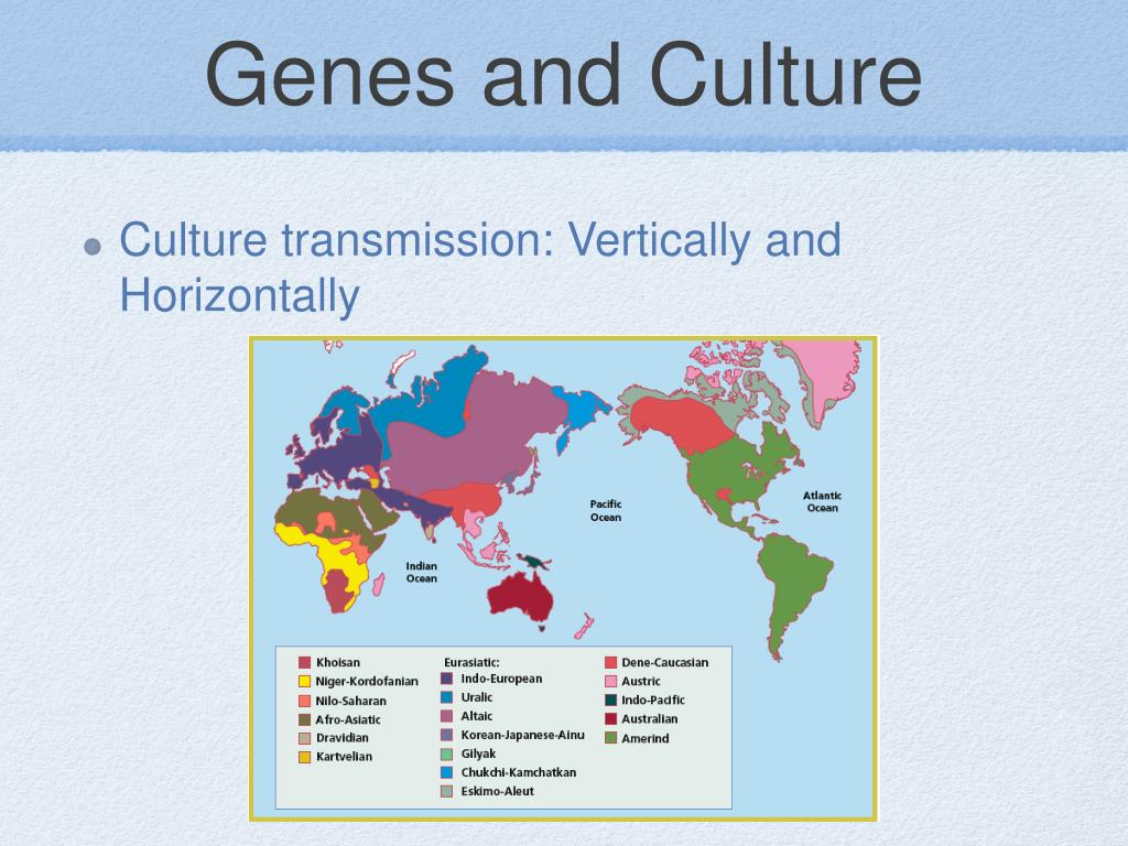 Genes and Culture