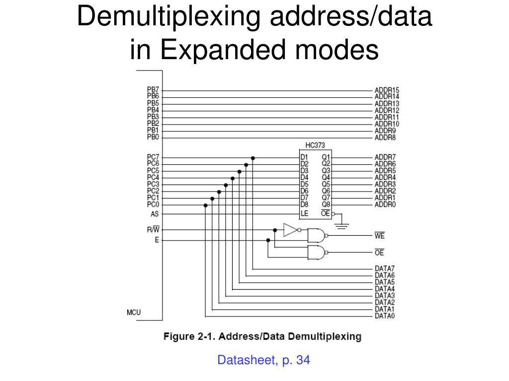 Demultiplexing address/data